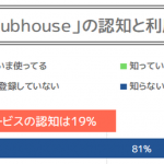 LINEresearch_clubhouse